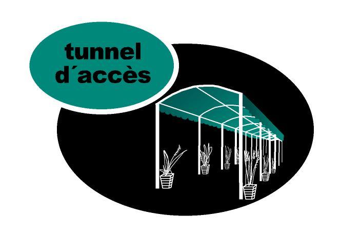 Tunnels d'accès